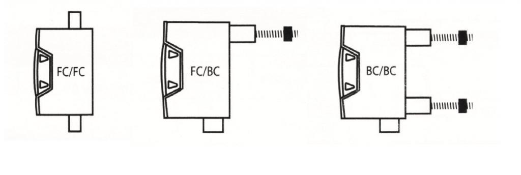 690 Volt Industrial Fuse-Holders - Type LBI