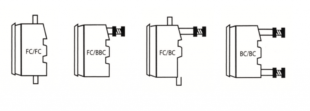 230/240 & 400/415 Volt Compact Dimension Fuse-Holders - Type LCF