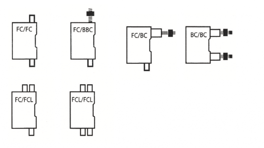 240 & 415 Volt Fuse-holders for Fuse-Links - Type LPC