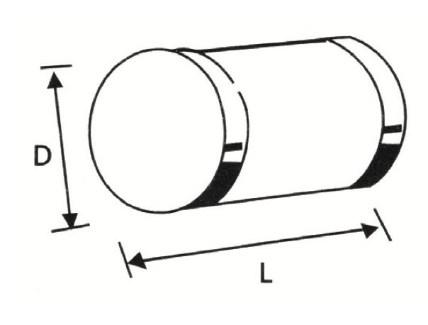 400/415 Volt General Purpose Fuse-links - Type PL